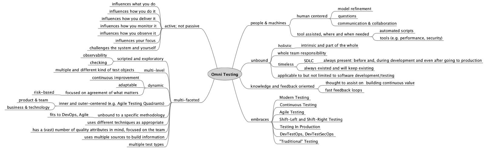 Cover Image for Shifting Towards Omni Testing: Part 2